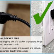 Fire Safety Tips – Electric Appliances and Cords