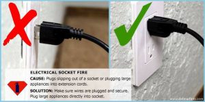 electrical socket - fire safety